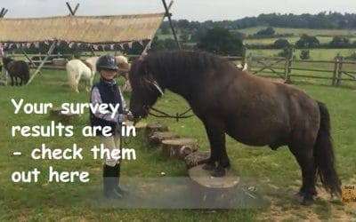 Your survey results are in – check them out here