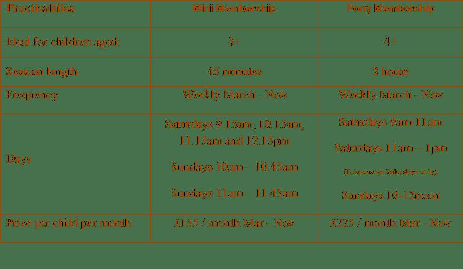 Members table 2019